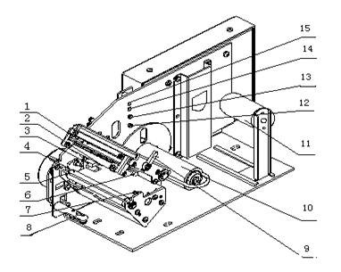 大华条码秤打印机检修